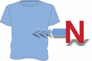vrste tiska na majice 2