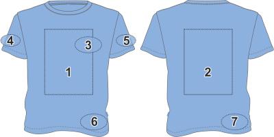 pozicije tiska na majice